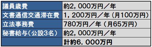 1-経費2.png