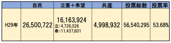 小選挙区29.png