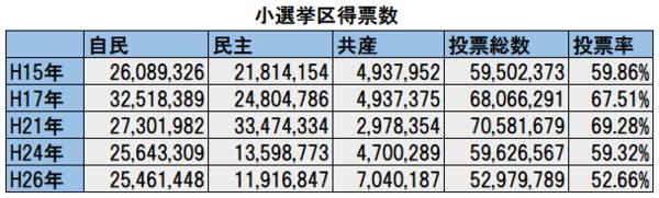 小選挙区29-1.png