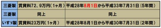 000-表1.png