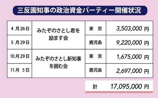 00000三反園知事.jpg