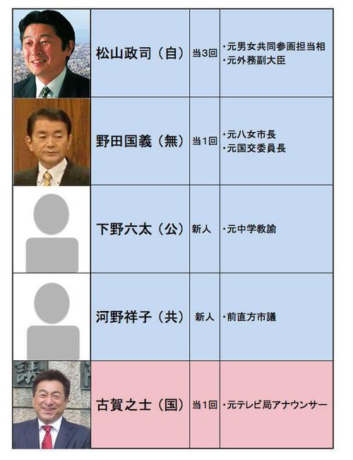 経歴5人.jpg