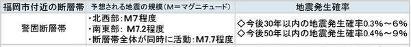 警固宇美1-thumb-600x101-17063.jpg