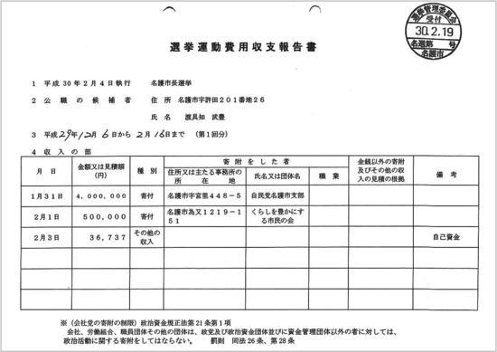 名護市長選挙収支.jpg