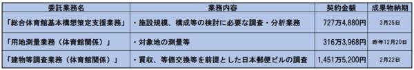 鹿児島業務委託.png
