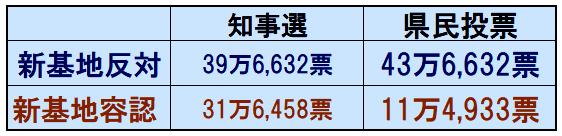 沖縄数字.png