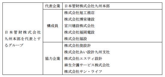 日本管財G.png