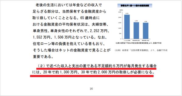金融庁報告書A.png