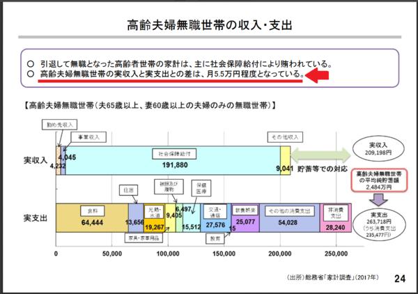2000万円 根拠資料.png