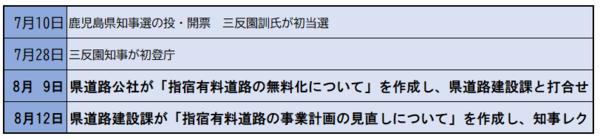 指宿スカイライン.png