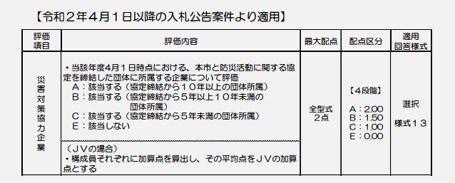 http://hunter-investigate.jp/news/b087fdbb4d118b0957f8066b05bd40e209b6b2e4.png