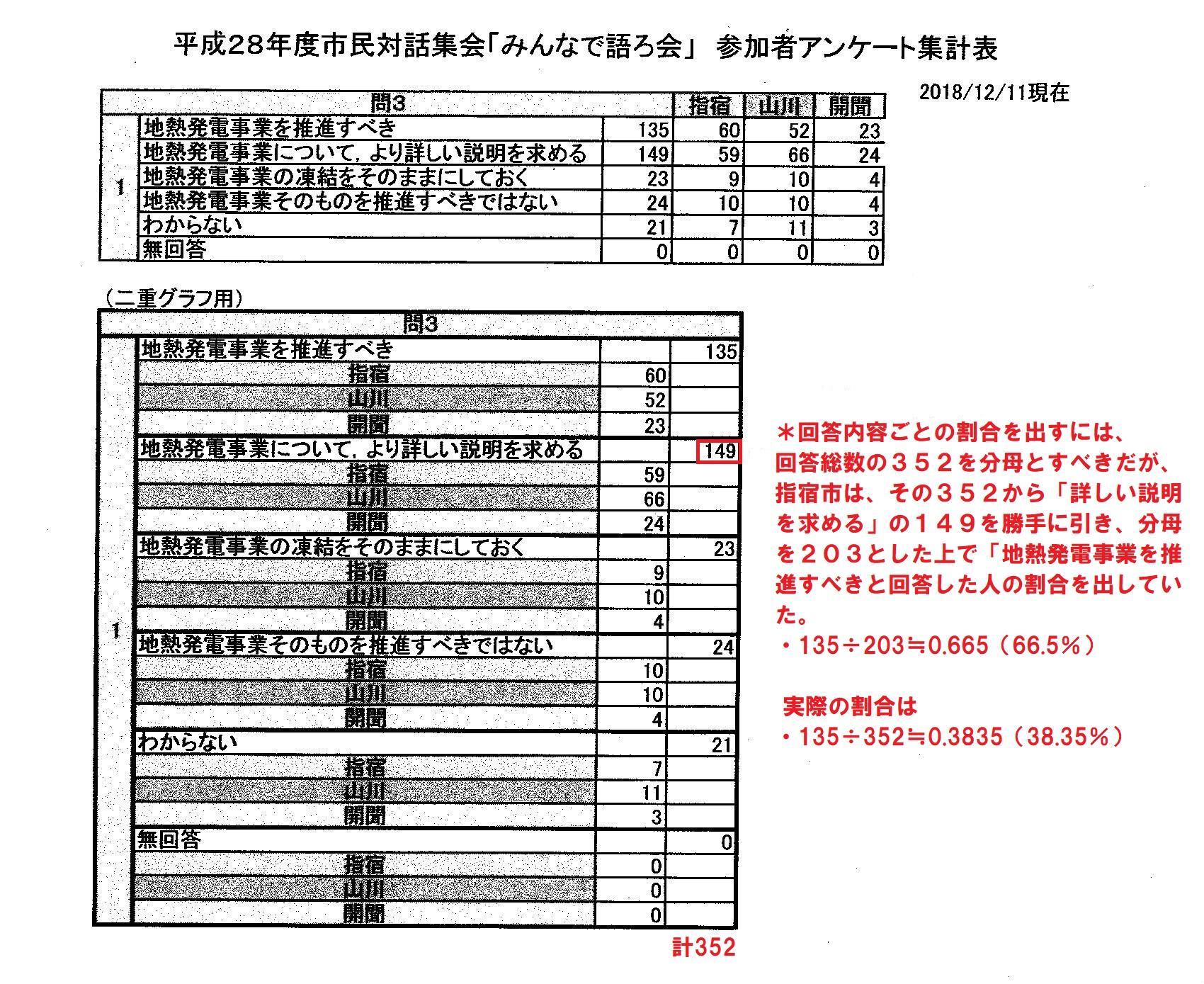 http://hunter-investigate.jp/news/ba327e5417c746e6e7ecb9dfc6458c1d6e984afe.jpg