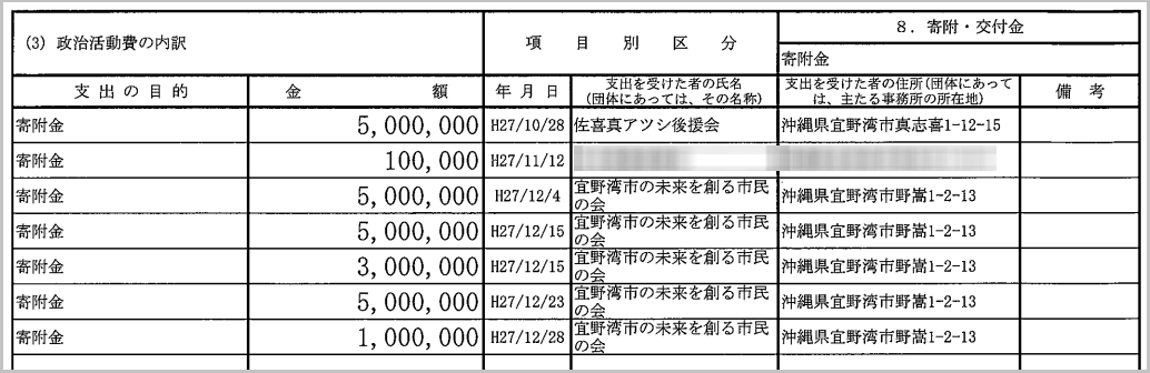 http://hunter-investigate.jp/news/bb0fd7c0281233672bf503300c44efe8744a6878.png