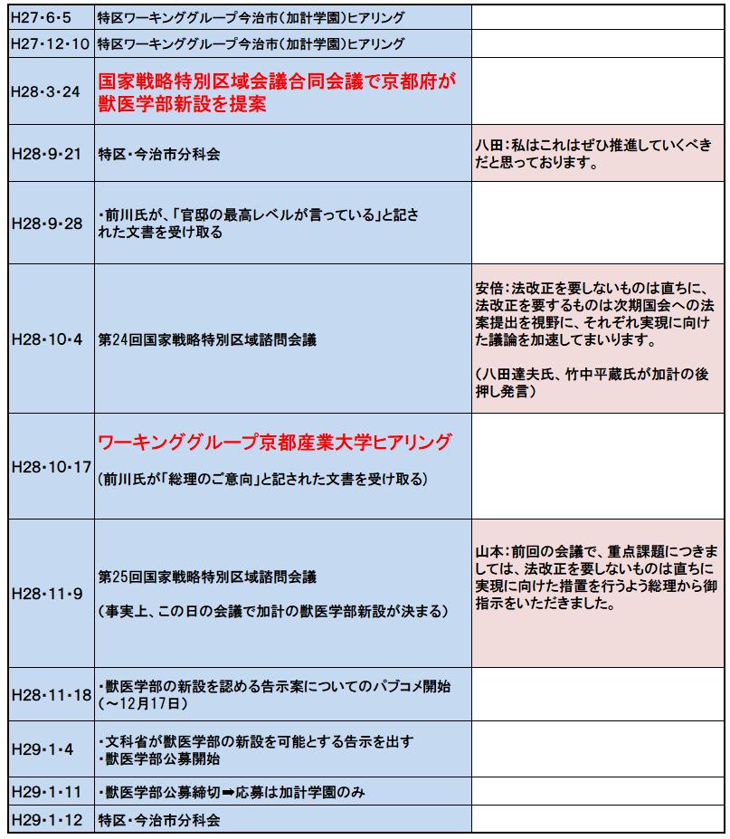 http://hunter-investigate.jp/news/c2f46a2b3279f671bcf93d1de4e9f69ac8df3a4b.png