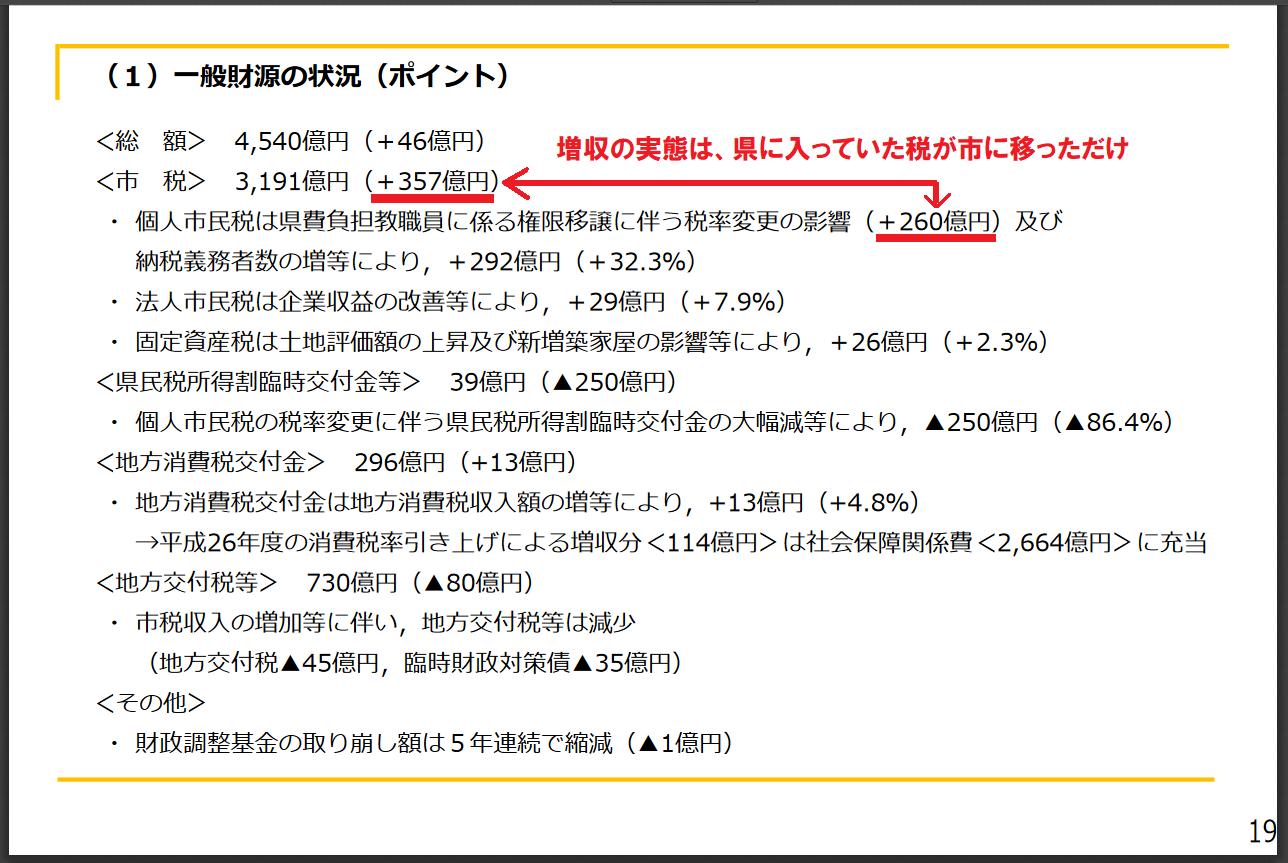 http://hunter-investigate.jp/news/cca53b1e19157733ac7ab16b378b7a0eb6277ec1.png