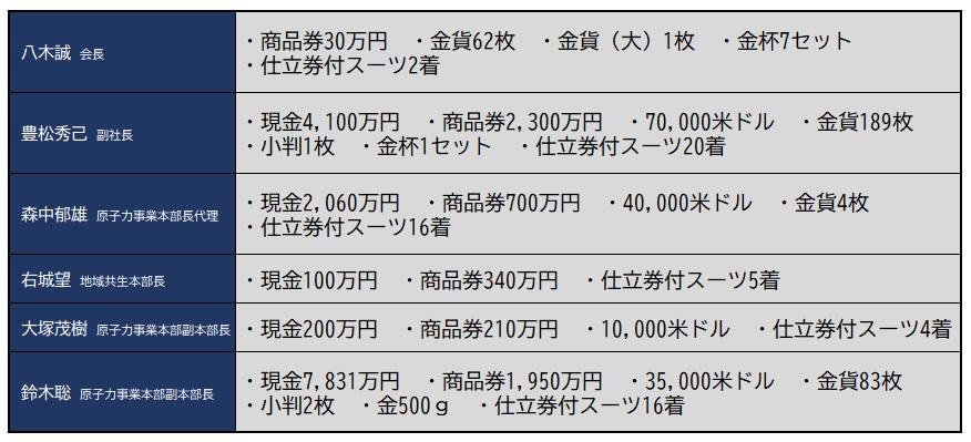 http://hunter-investigate.jp/news/d3951878d0d567fc4b5118297823abc25d95e6a2.png