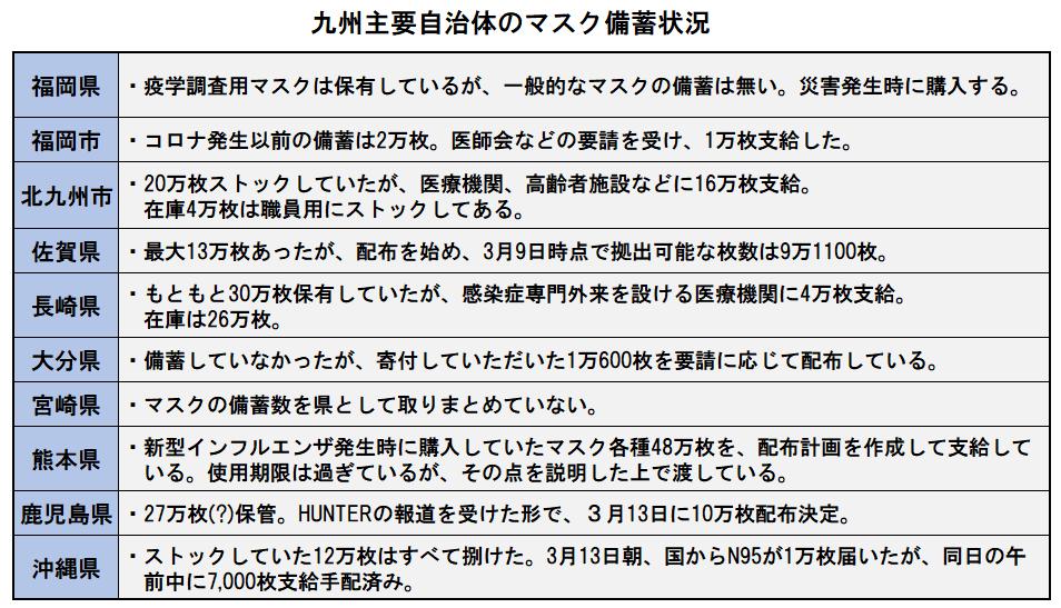 http://hunter-investigate.jp/news/e8ae5b949f70a66c0fa0d2b081a800d751eee859.png