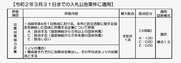 http://hunter-investigate.jp/news/ea805062e578e2aaa69256b1aa9f755080c35cd9.png