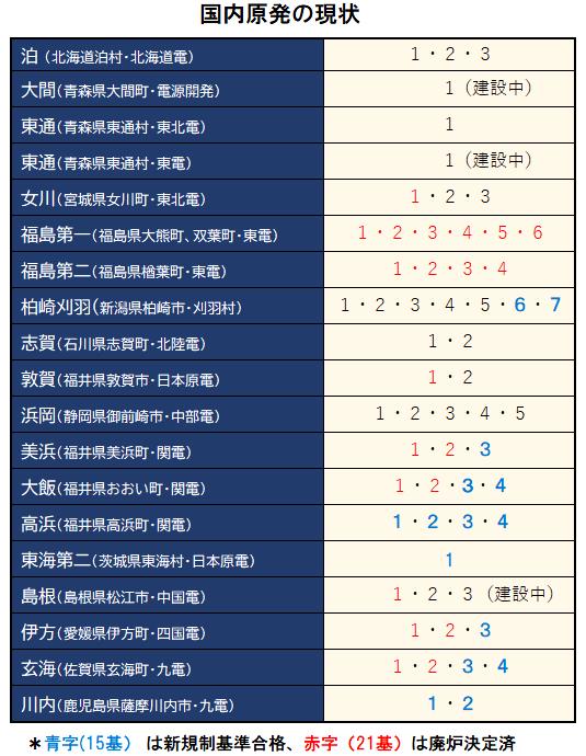 http://hunter-investigate.jp/news/ef6a299e9714ed5787ced29cd118b4f5a7ce8428.png