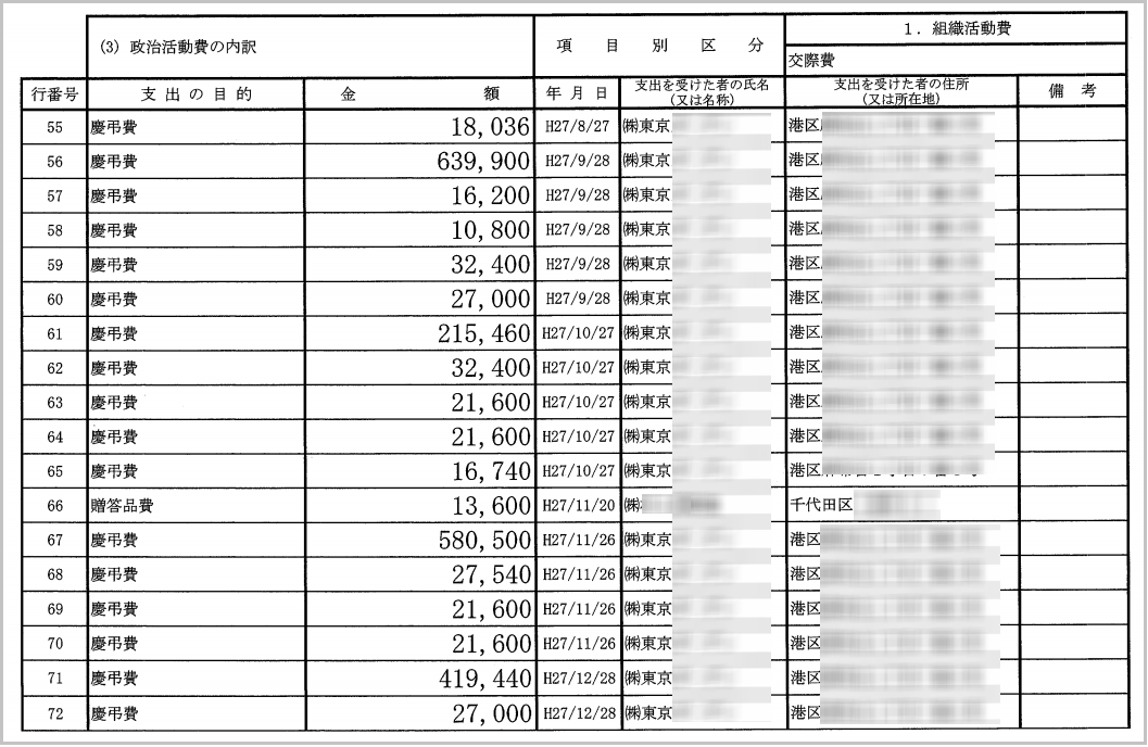 http://hunter-investigate.jp/news/f3d8e5c64d1409a205b44f1dd079b6bcb35b24bf.png