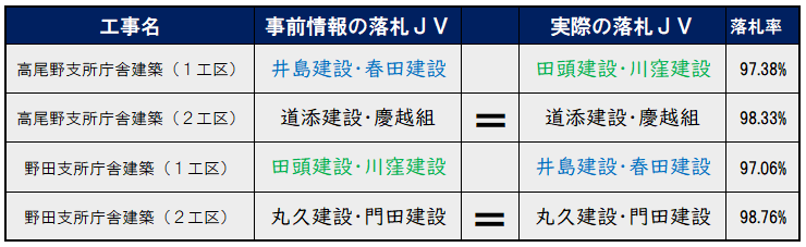 http://hunter-investigate.jp/news/f503a7f1dd40e91f350e2a998567b66184c18c68.png